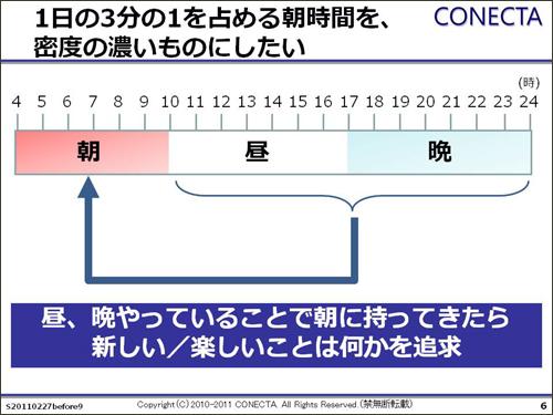 20110227Before9-yusammy