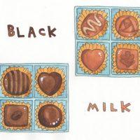 ミルクorブラック?チョコレートのカロリーの落とし穴