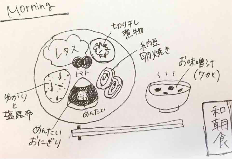 サキさんの朝食イラスト