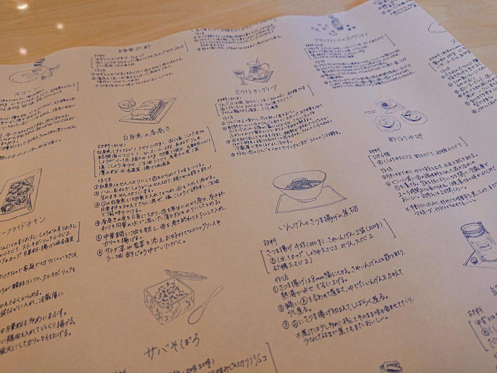 【京都】栗原はるみさんプロデュース!人気店の朝ごはん@caféゆとりの空間