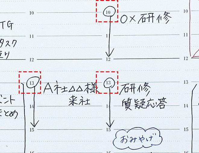 初めてさんでもOK!仕事に役立つ「バーチカル手帳」の書き方アイデア