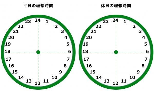 理想の毎日が手に入る!?朝ノートに描いた「時間割」活用法by池田千恵さん